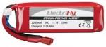ElectriFly 30C 11.1V 2200mah Lipo - Product Image