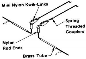 1/2A Strip aileron Linkage - Product Image